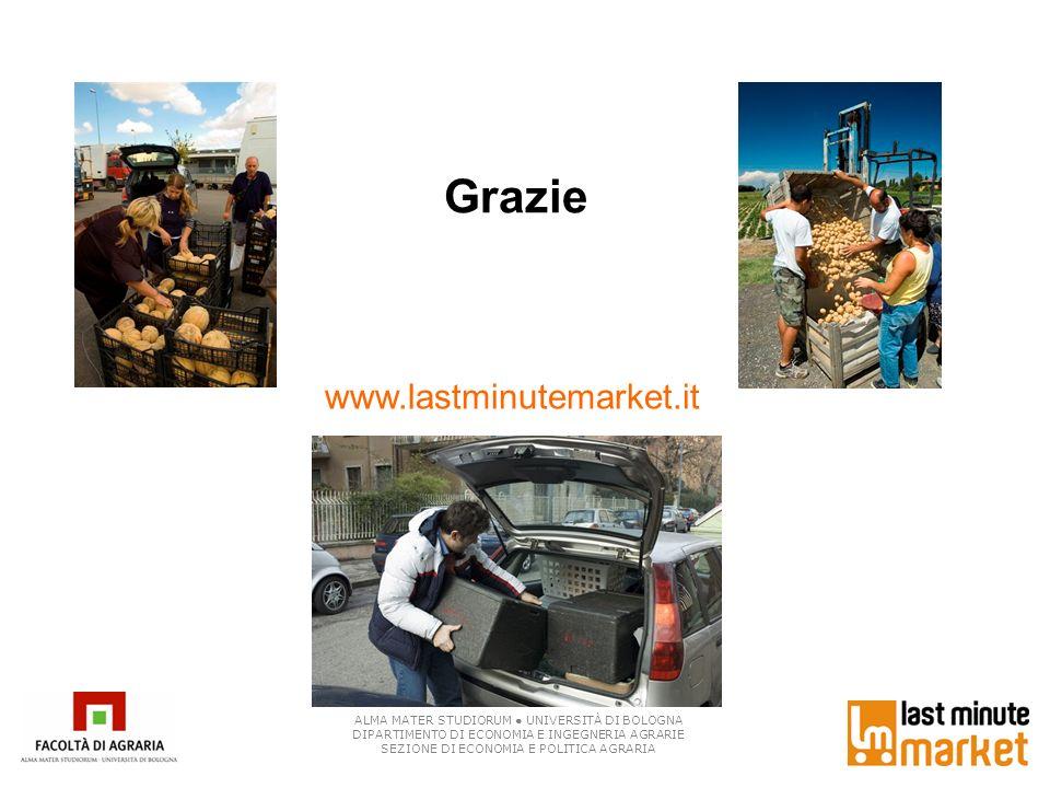 Grazie www.lastminutemarket.it