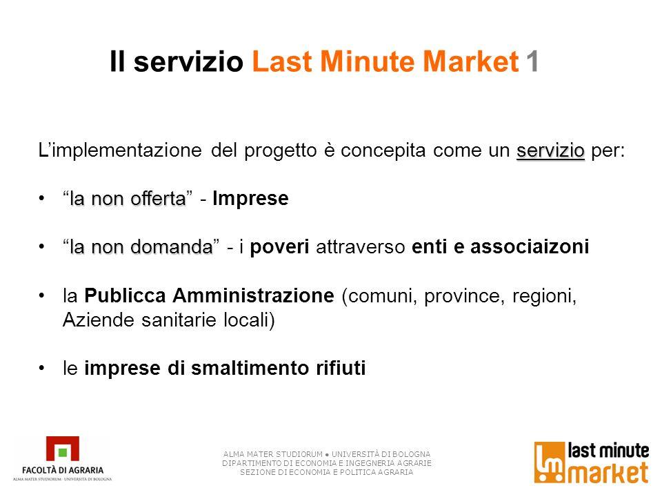 Il servizio Last Minute Market 1