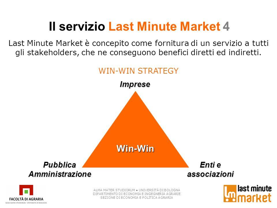 Il servizio Last Minute Market 4