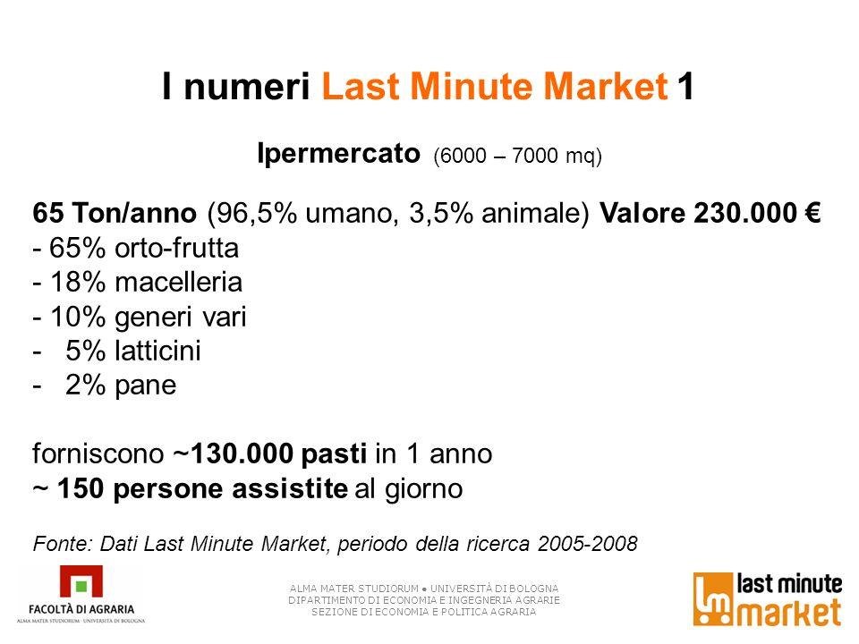 I numeri Last Minute Market 1