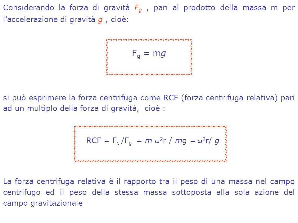 RCF = Fc /Fg = m w2r / mg = w2r/ g