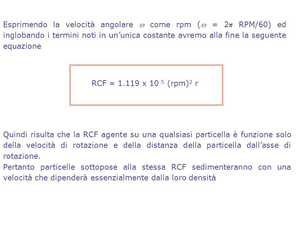Esprimendo la velocità angolare w come rpm (w = 2p RPM/60) ed inglobando i termini noti in un'unica costante avremo alla fine la seguente equazione