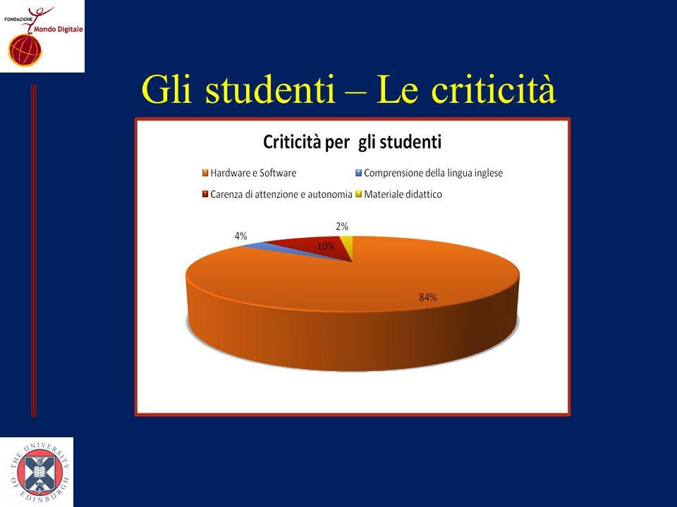 Gli studenti – Le criticità