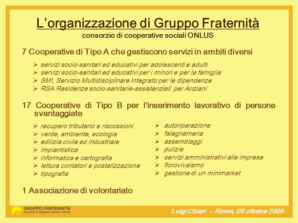 L'organizzazione di Gruppo Fraternità consorzio di cooperative sociali ONLUS