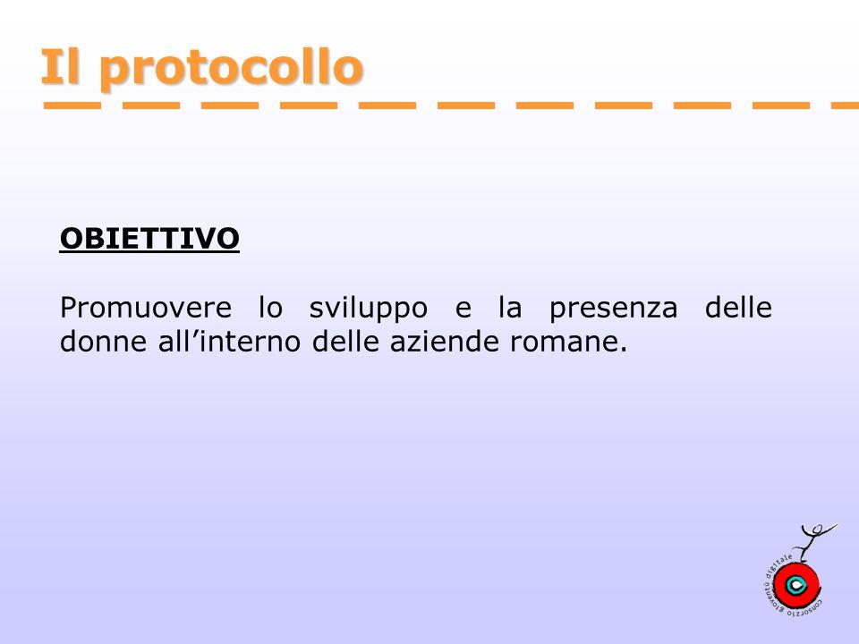 Il protocollo OBIETTIVO