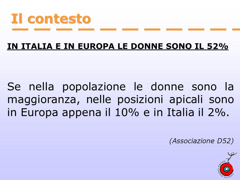 Il contesto IN ITALIA E IN EUROPA LE DONNE SONO IL 52%