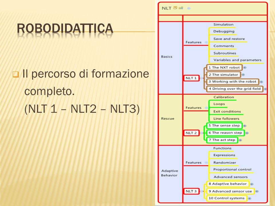Robodidattica Il percorso di formazione completo.