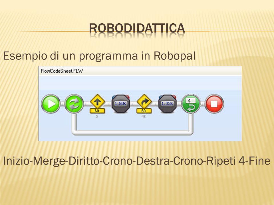 RoboDidattica Esempio di un programma in Robopal Inizio-Merge-Diritto-Crono-Destra-Crono-Ripeti 4-Fine