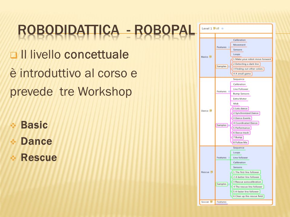 RoboDIDATTica - RoboPal