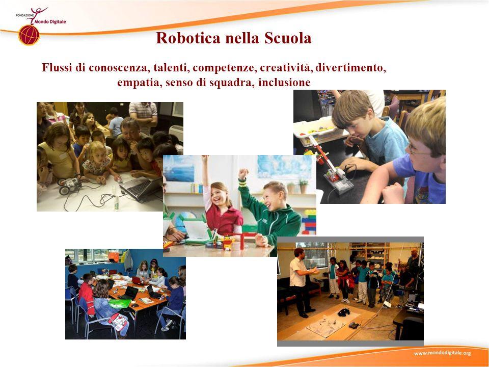 Robotica nella Scuola Flussi di conoscenza, talenti, competenze, creatività, divertimento, empatia, senso di squadra, inclusione.