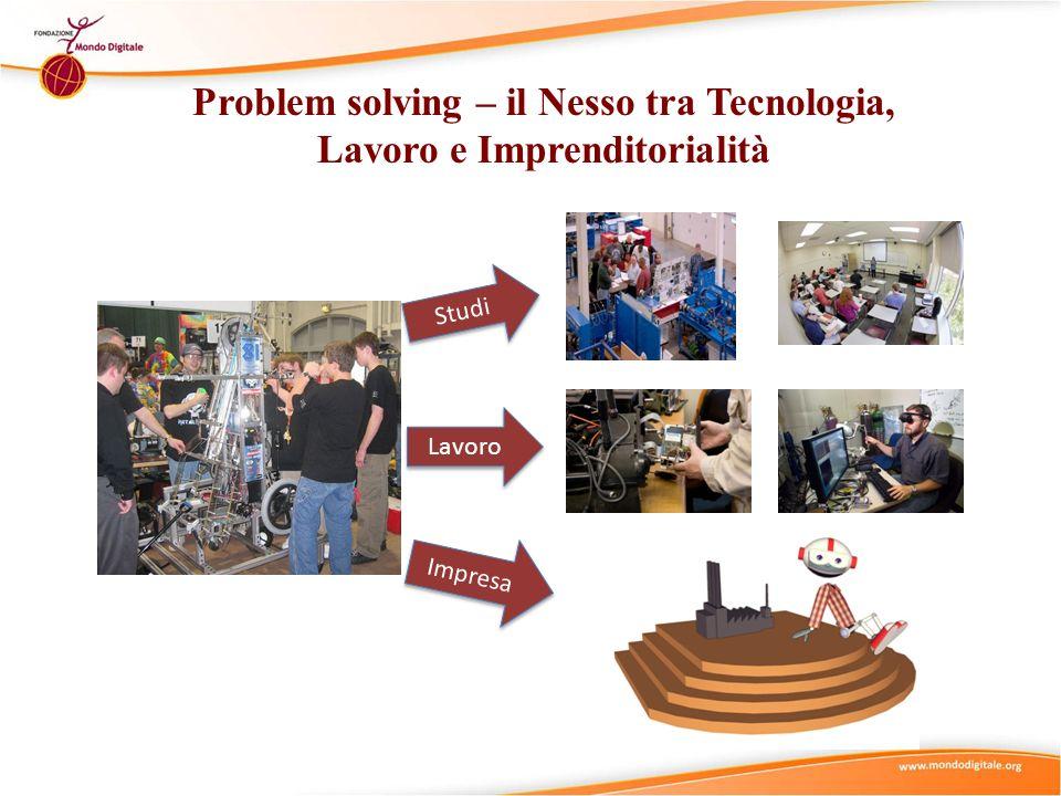 Problem solving – il Nesso tra Tecnologia, Lavoro e Imprenditorialità