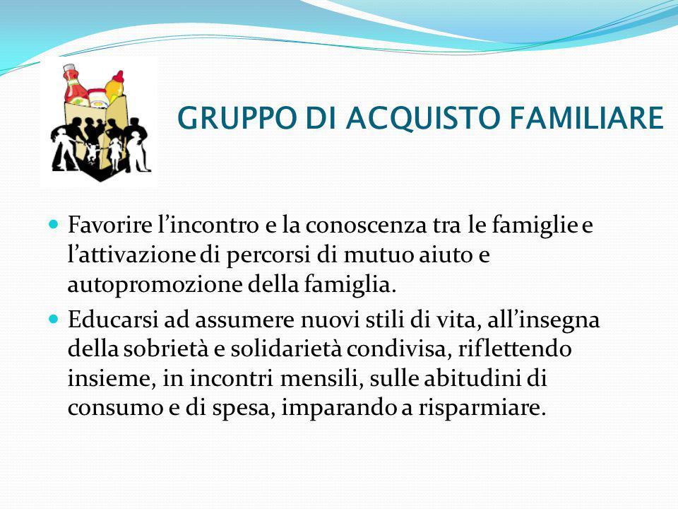 GRUPPO DI ACQUISTO FAMILIARE