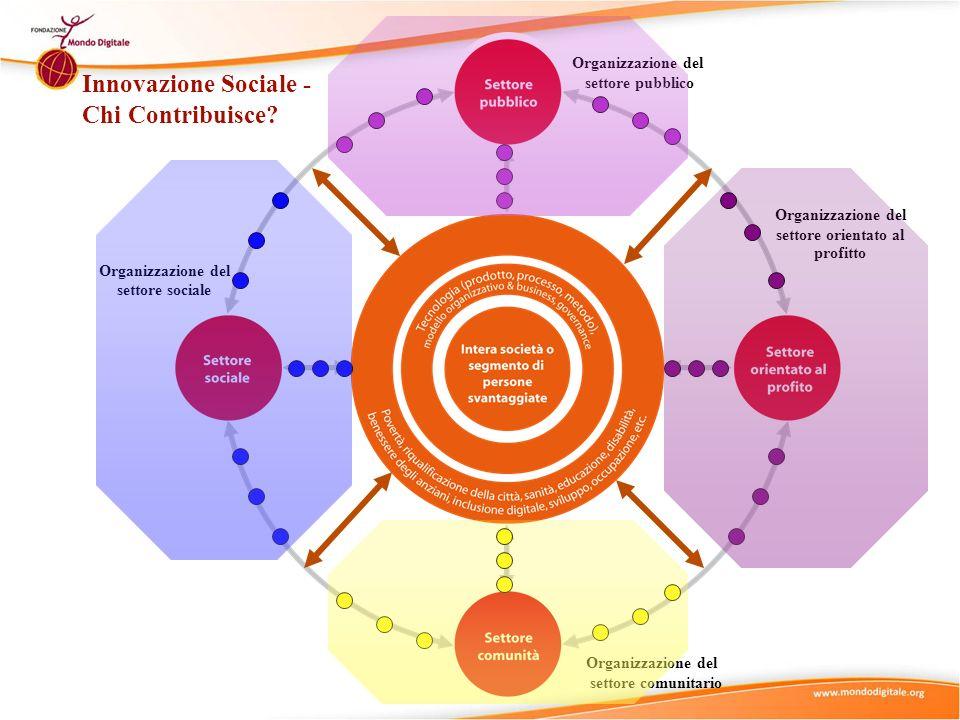 Innovazione Sociale - Chi Contribuisce Organizzazione del