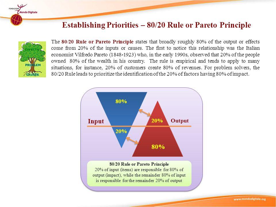 Establishing Priorities – 80/20 Rule or Pareto Principle