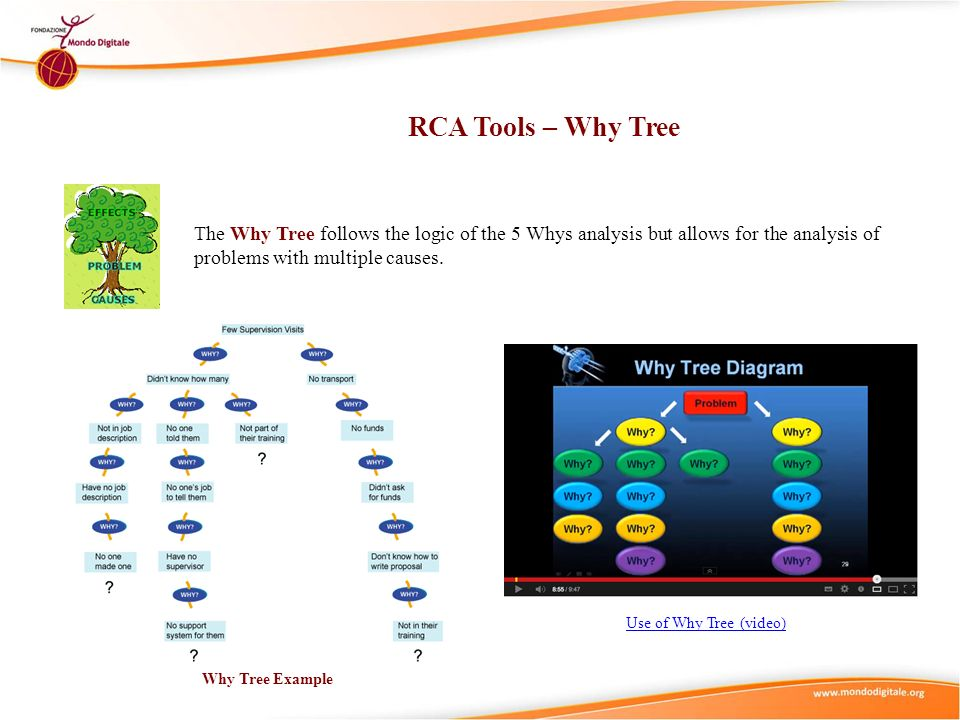 RCA Tools – Why Tree The Why Tree follows the logic of the 5 Whys analysis but allows for the analysis of problems with multiple causes.