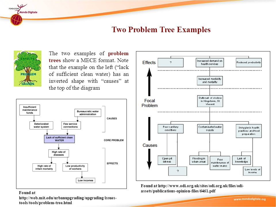 Two Problem Tree Examples