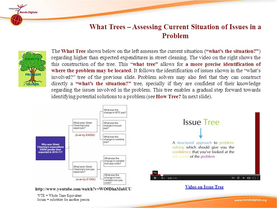 What Trees – Assessing Current Situation of Issues in a Problem