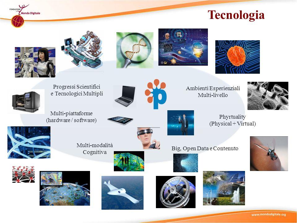 Tecnologia Progressi Scientifici Ambienti Esperienziali
