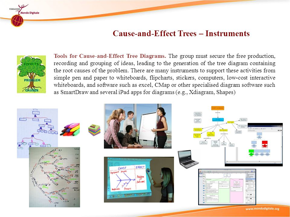Cause-and-Effect Trees – Instruments