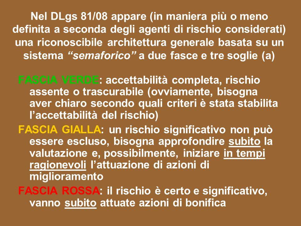 Nel DLgs 81/08 appare (in maniera più o meno definita a seconda degli agenti di rischio considerati) una riconoscibile architettura generale basata su un sistema semaforico a due fasce e tre soglie (a)