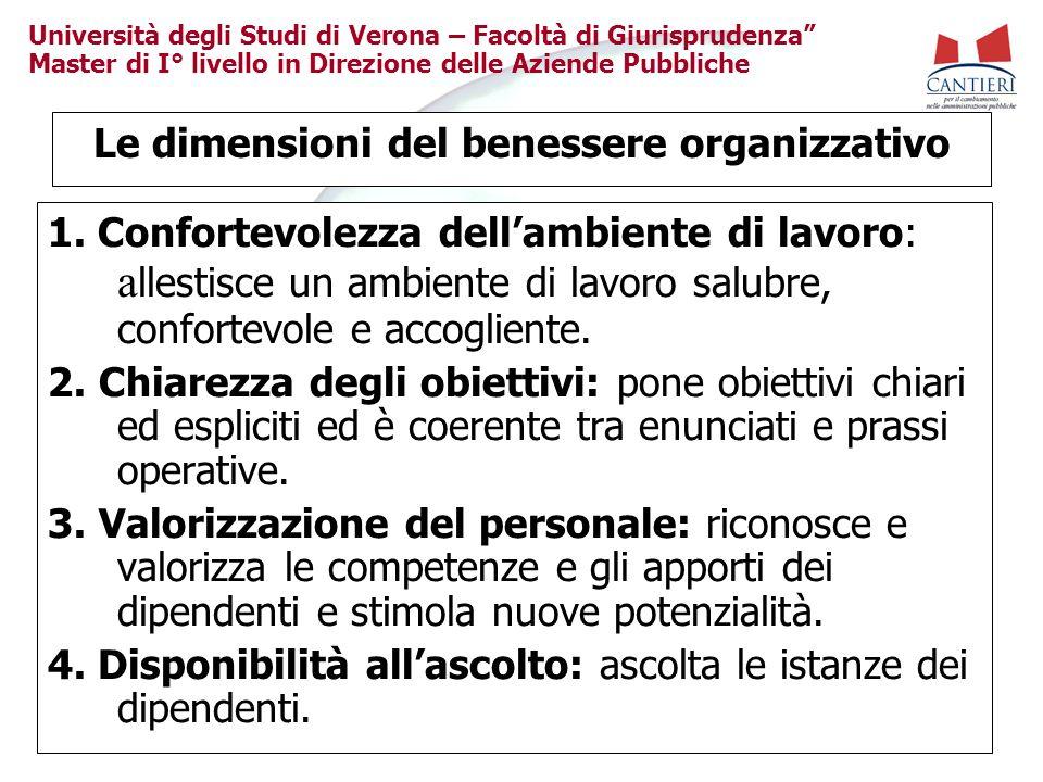 Le dimensioni del benessere organizzativo