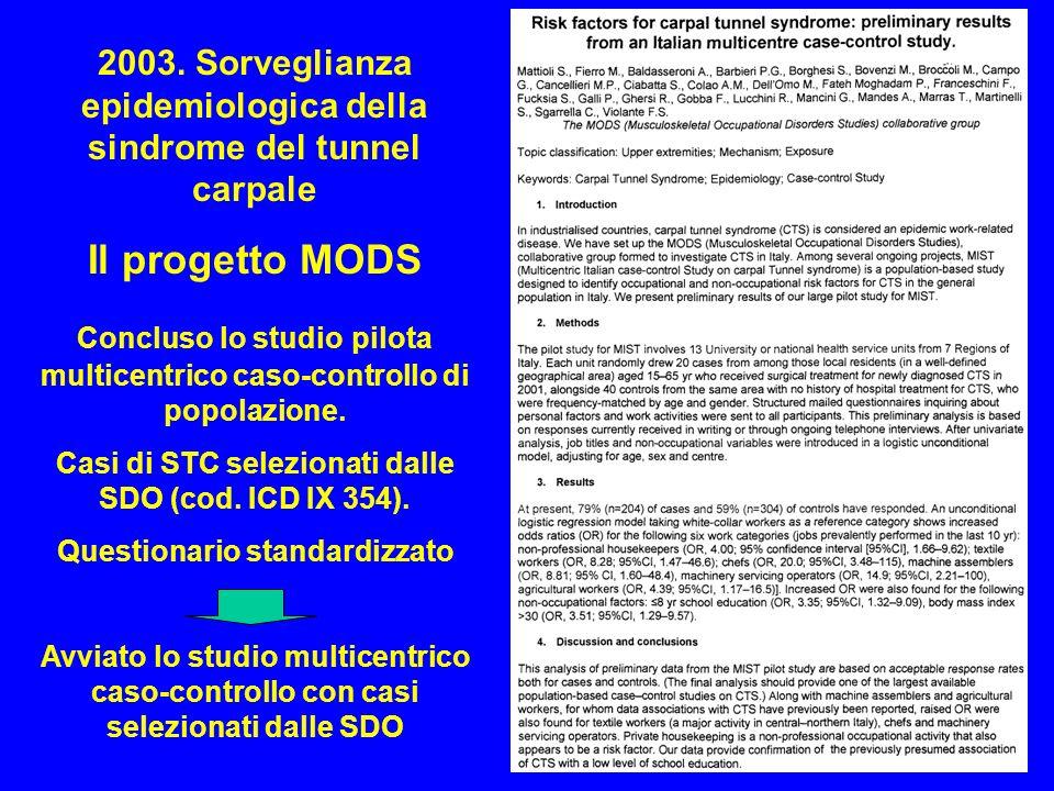 2003. Sorveglianza epidemiologica della sindrome del tunnel carpale