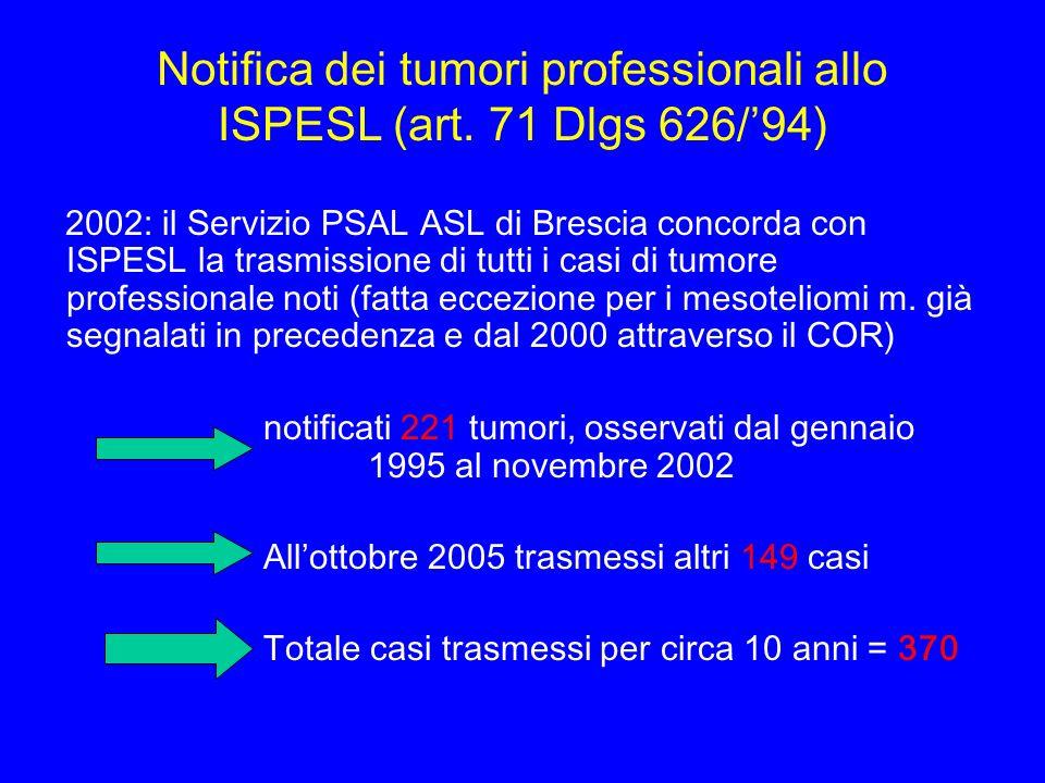 Notifica dei tumori professionali allo ISPESL (art. 71 Dlgs 626/'94)