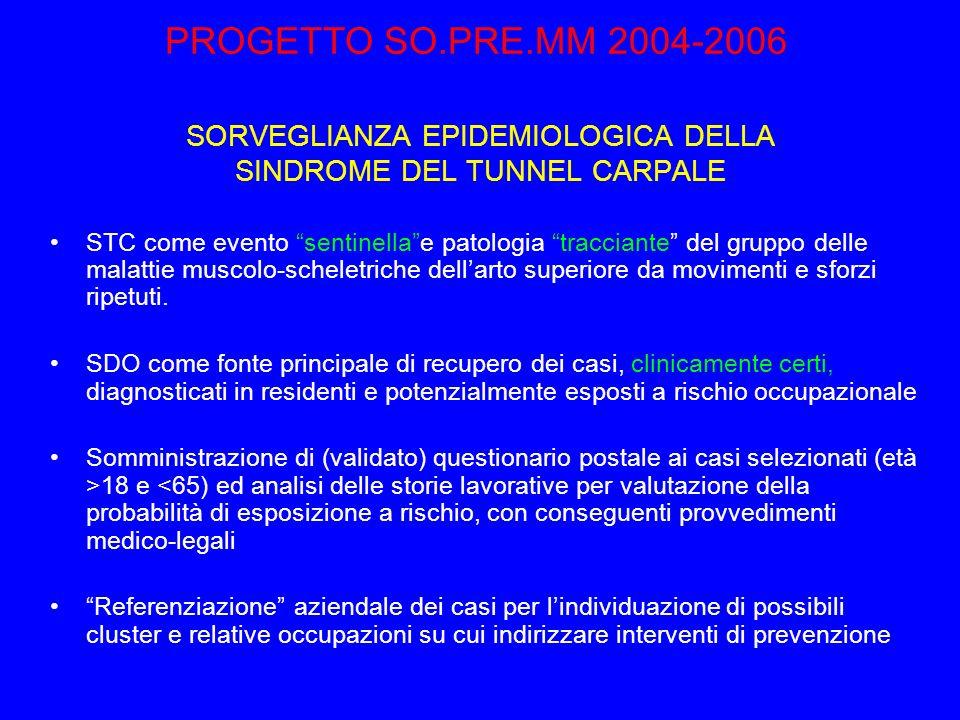 SORVEGLIANZA EPIDEMIOLOGICA DELLA SINDROME DEL TUNNEL CARPALE