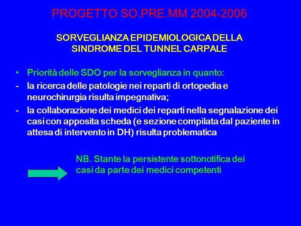 PROGETTO SO.PRE.MM 2004-2006 SORVEGLIANZA EPIDEMIOLOGICA DELLA SINDROME DEL TUNNEL CARPALE