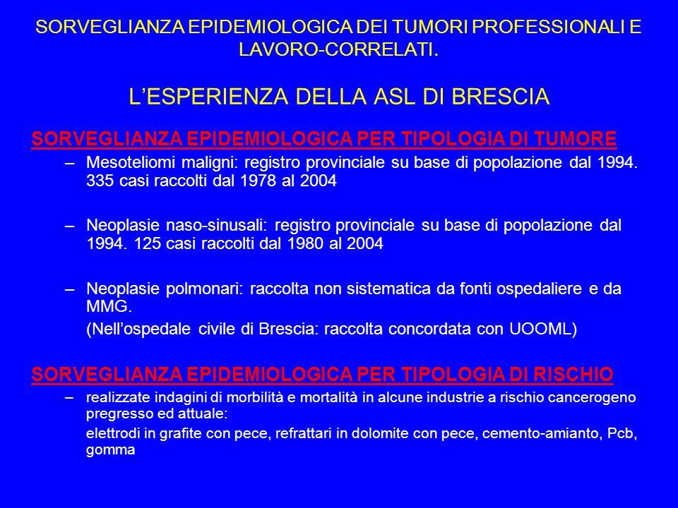 SORVEGLIANZA EPIDEMIOLOGICA PER TIPOLOGIA DI TUMORE