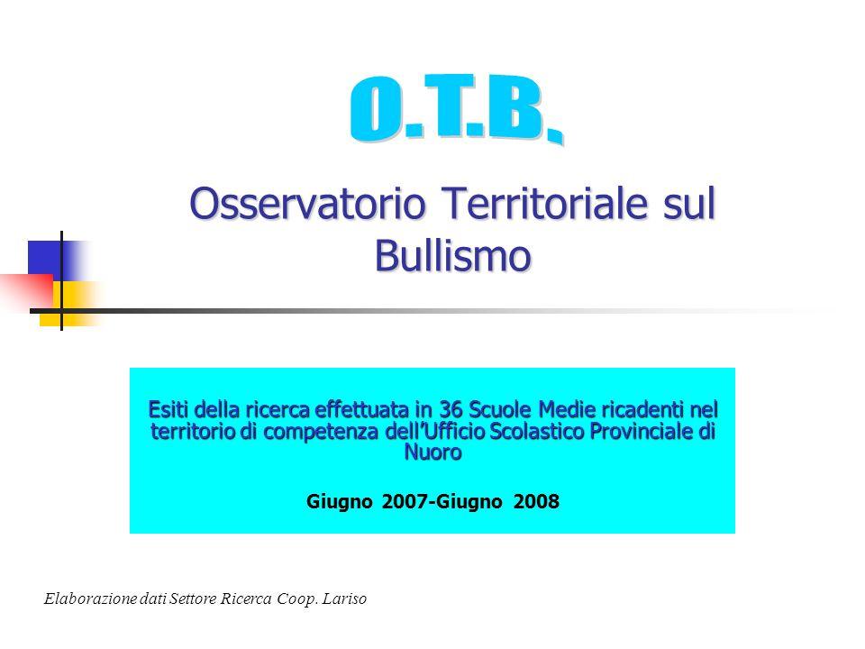 Osservatorio Territoriale sul Bullismo
