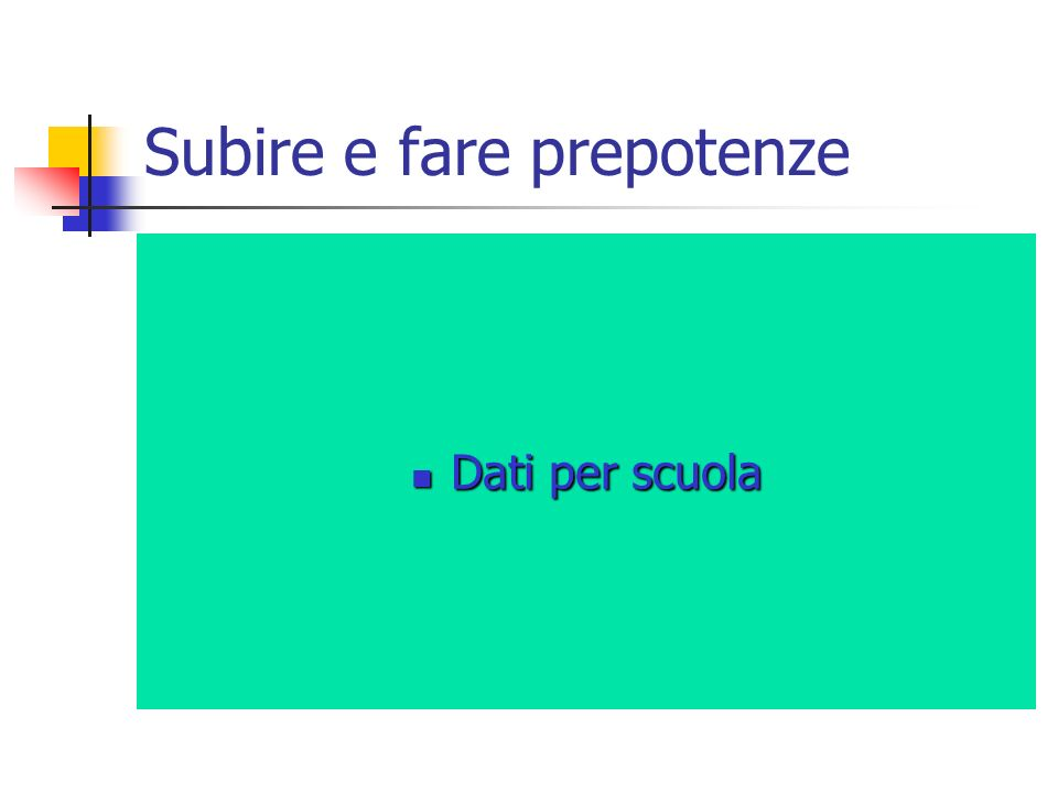 Subire e fare prepotenze