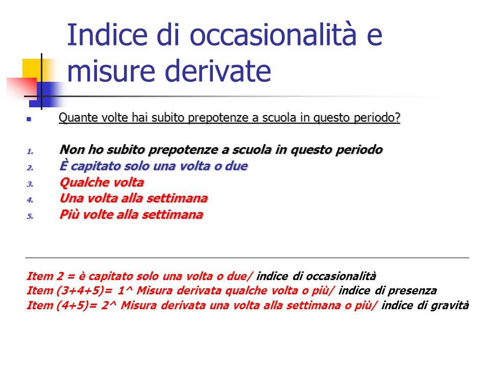 Indice di occasionalità e misure derivate