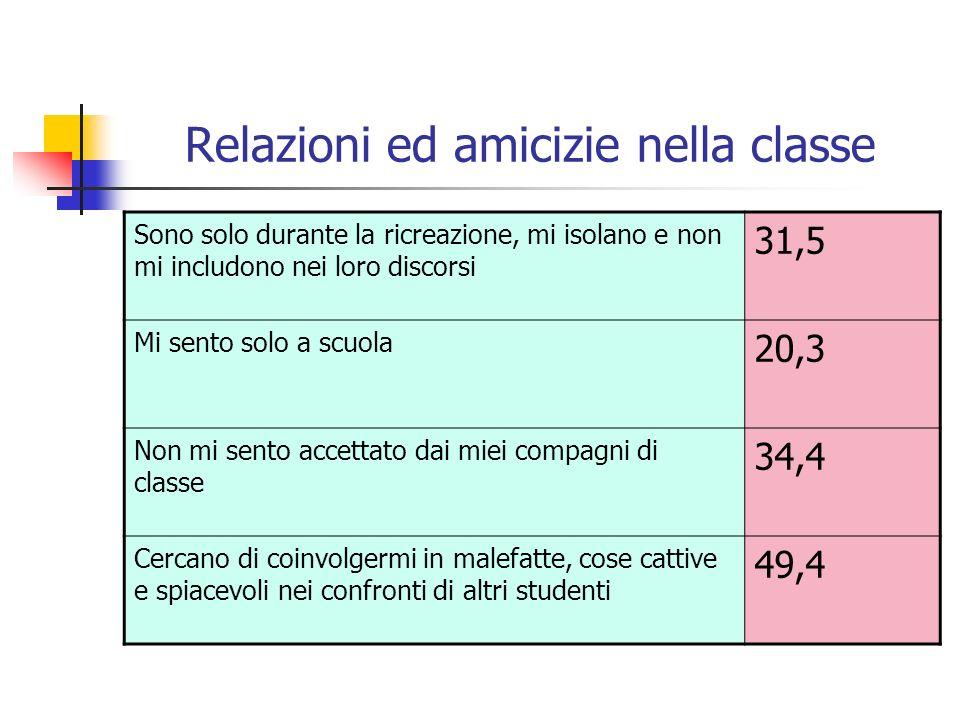 Relazioni ed amicizie nella classe