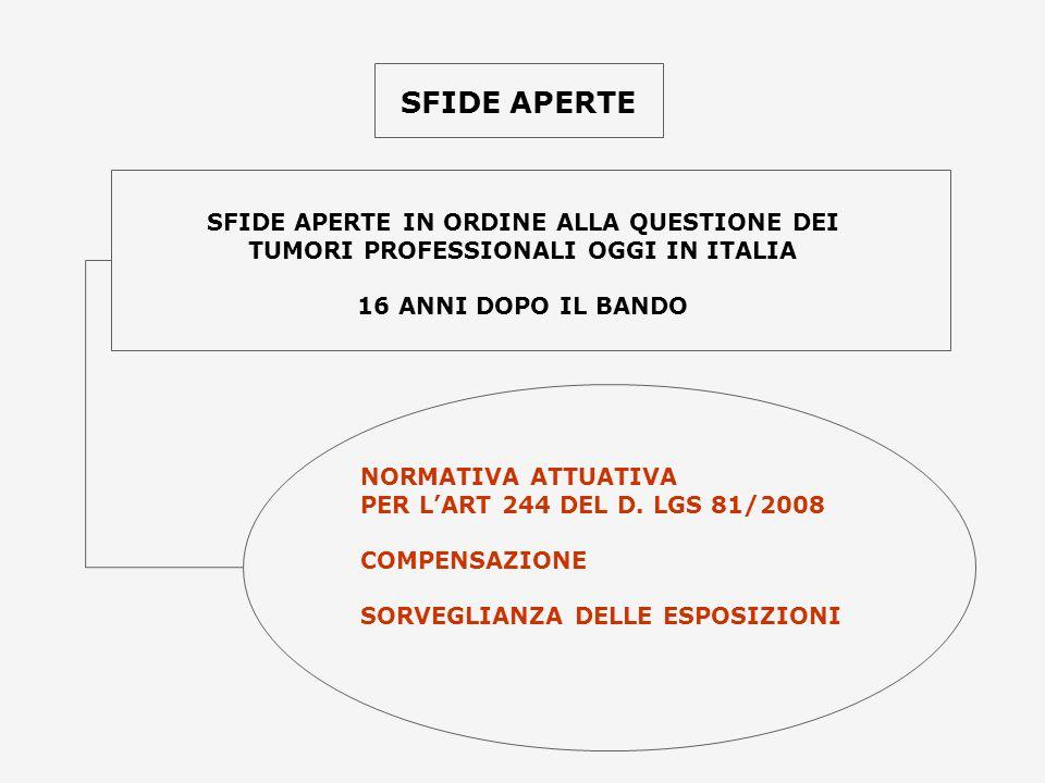 SFIDE APERTE SFIDE APERTE IN ORDINE ALLA QUESTIONE DEI TUMORI PROFESSIONALI OGGI IN ITALIA. 16 ANNI DOPO IL BANDO.