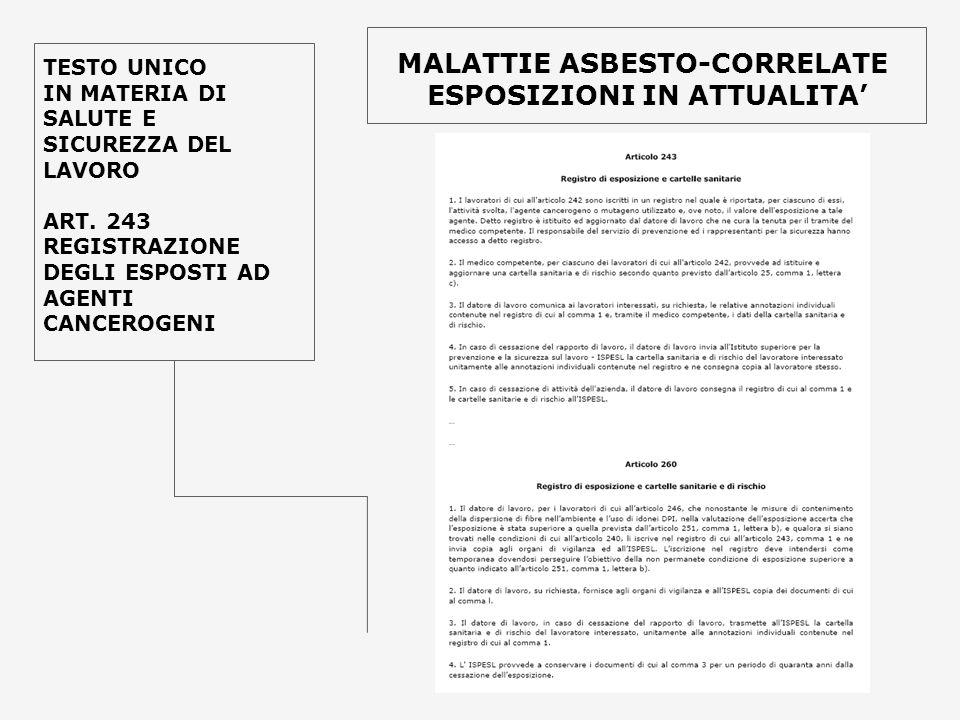 MALATTIE ASBESTO-CORRELATE ESPOSIZIONI IN ATTUALITA'