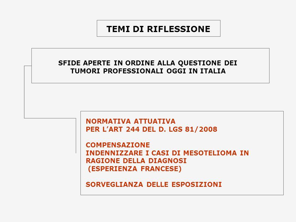 TEMI DI RIFLESSIONE SFIDE APERTE IN ORDINE ALLA QUESTIONE DEI TUMORI PROFESSIONALI OGGI IN ITALIA. NORMATIVA ATTUATIVA.