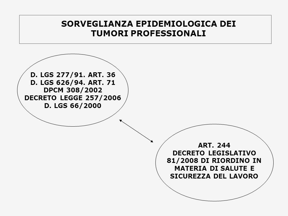 SORVEGLIANZA EPIDEMIOLOGICA DEI TUMORI PROFESSIONALI