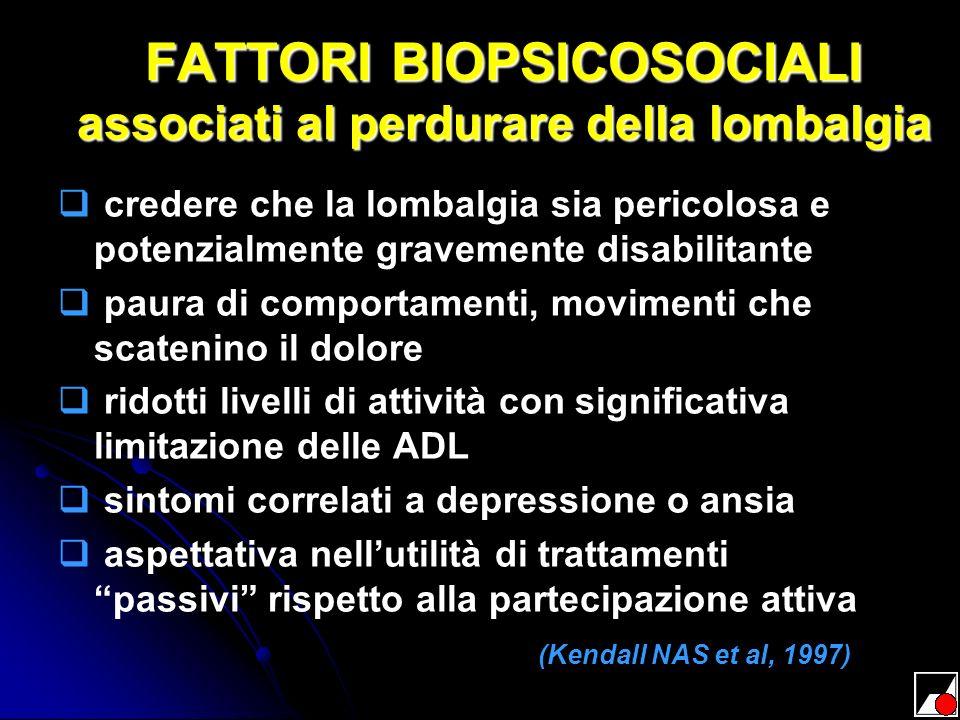 FATTORI BIOPSICOSOCIALI associati al perdurare della lombalgia