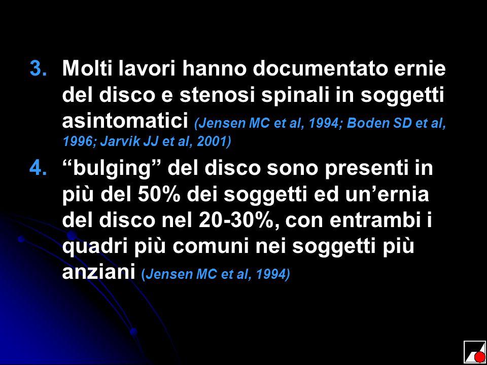 Molti lavori hanno documentato ernie del disco e stenosi spinali in soggetti asintomatici (Jensen MC et al, 1994; Boden SD et al, 1996; Jarvik JJ et al, 2001)
