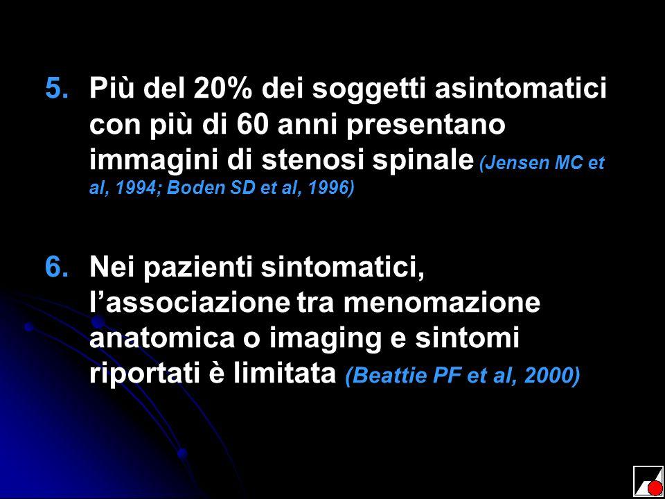 Più del 20% dei soggetti asintomatici con più di 60 anni presentano immagini di stenosi spinale (Jensen MC et al, 1994; Boden SD et al, 1996)