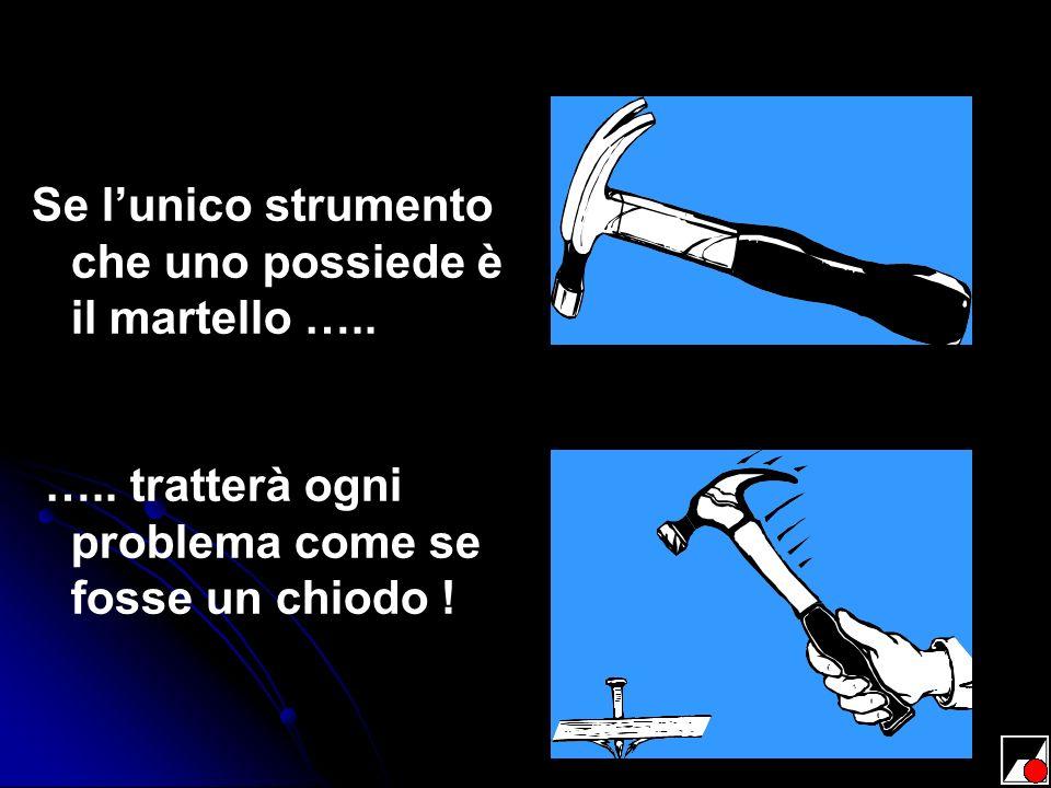 Se l'unico strumento che uno possiede è il martello …..