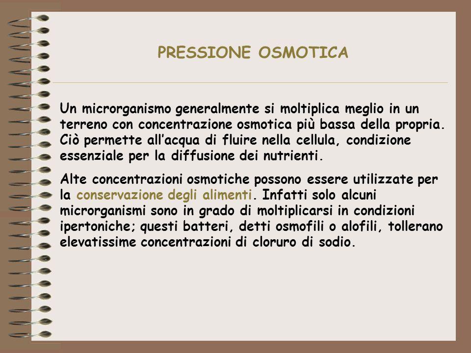 PRESSIONE OSMOTICA