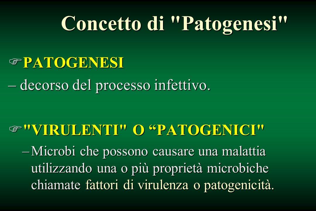 Concetto di Patogenesi