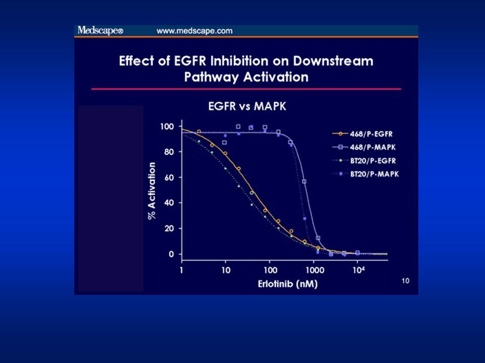 L'introduzione di farmaci biologici capaci d'inibire selettivamente l'attività kinasica di un bersaglio molecolare ha radicalmente cambiato il concetto di dose efficace.