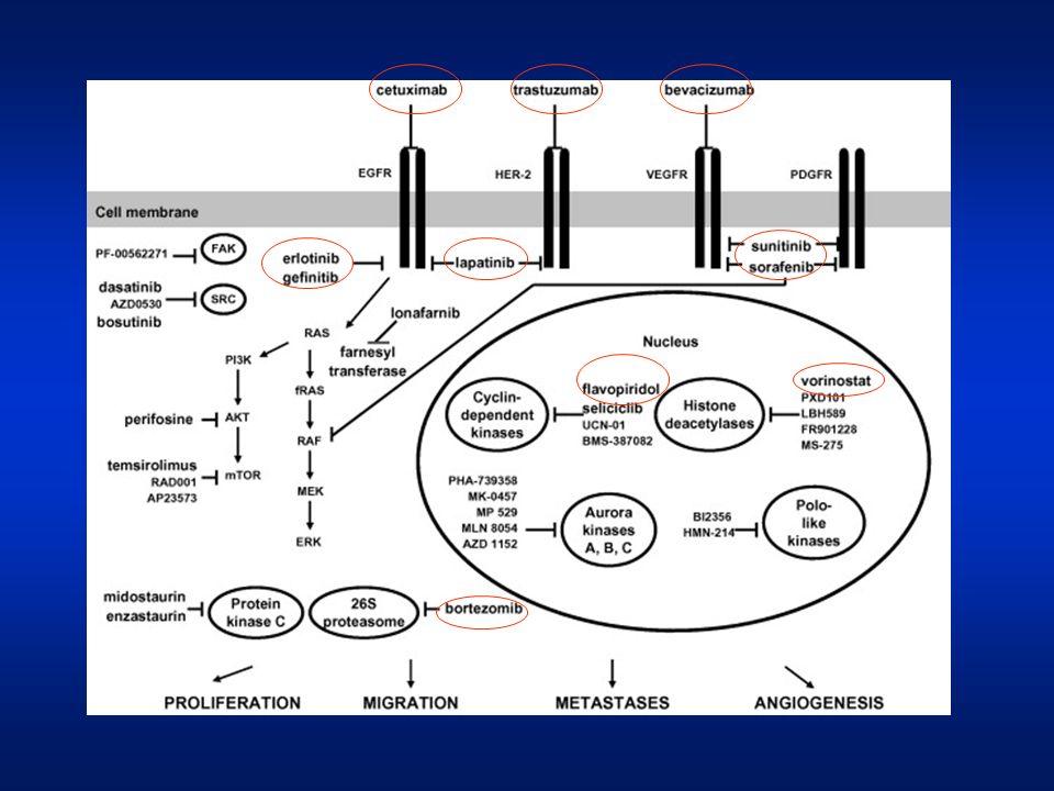 In questa diapositiva sono illustrati diversi farmaci a bersaglio molecolare, alcuni dei quali oggetto di studi clinici o entrati nella pratica clinica.