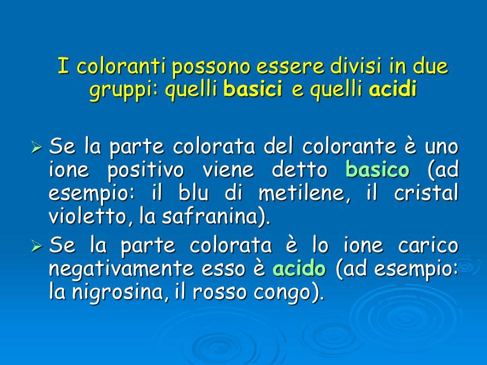 I coloranti possono essere divisi in due gruppi: quelli basici e quelli acidi