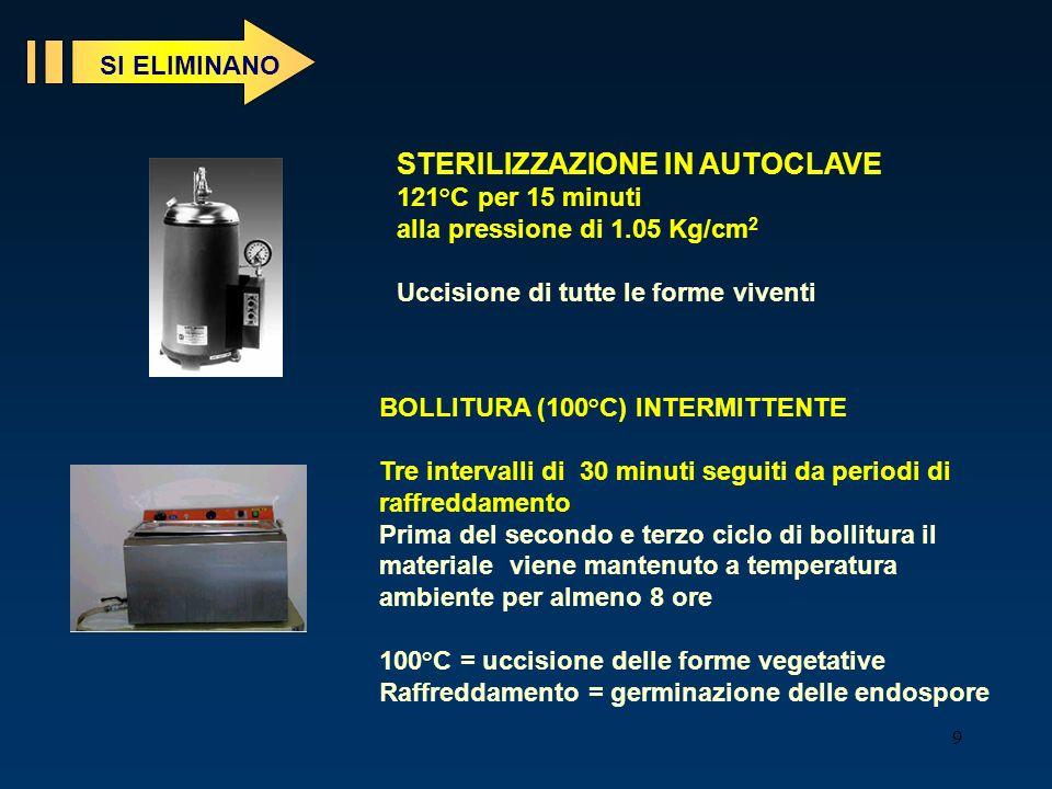 SI ELIMINANO STERILIZZAZIONE IN AUTOCLAVE 121°C per 15 minuti
