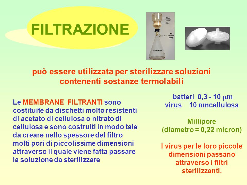 FILTRAZIONEpuò essere utilizzata per sterilizzare soluzioni contenenti sostanze termolabili. batteri 0,3 - 10 m.