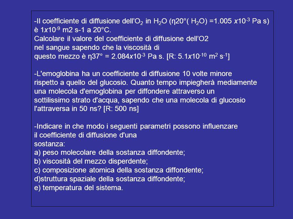 Il coefficiente di diffusione dell'O2 in H2O (η20°( H2O) =1